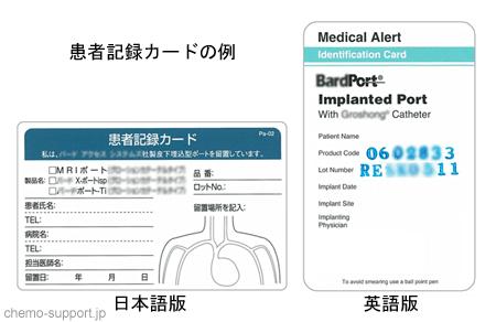CVポート(リザーバー)が体内に埋め込まれていることを医療従事者、海外旅行時に伝達できる患者記録カードの例