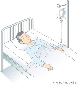 癌の痛みを和らげる緩和医療にも中心静脈カテーテル(CVカテーテル)を用いることがある