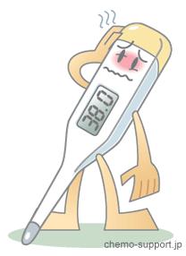ピックカテーテル(PICC)を入れていて38℃以上の高熱があり以下の症状がある場合は病院へ連絡してください