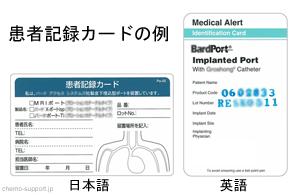 患者記録カード