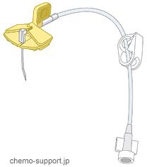 ヒューバー針(フーバー針)|安全機能付タイプ